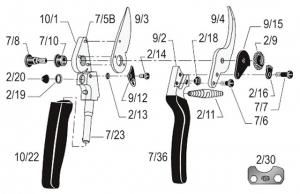 FELCO 10 Rollgriff-Schere Linkshänder