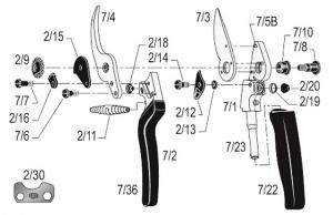 FELCO 7 Rollgriff-Schere Hochleistung